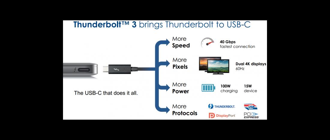 Thunderbolt giver mange professionelle muligheder